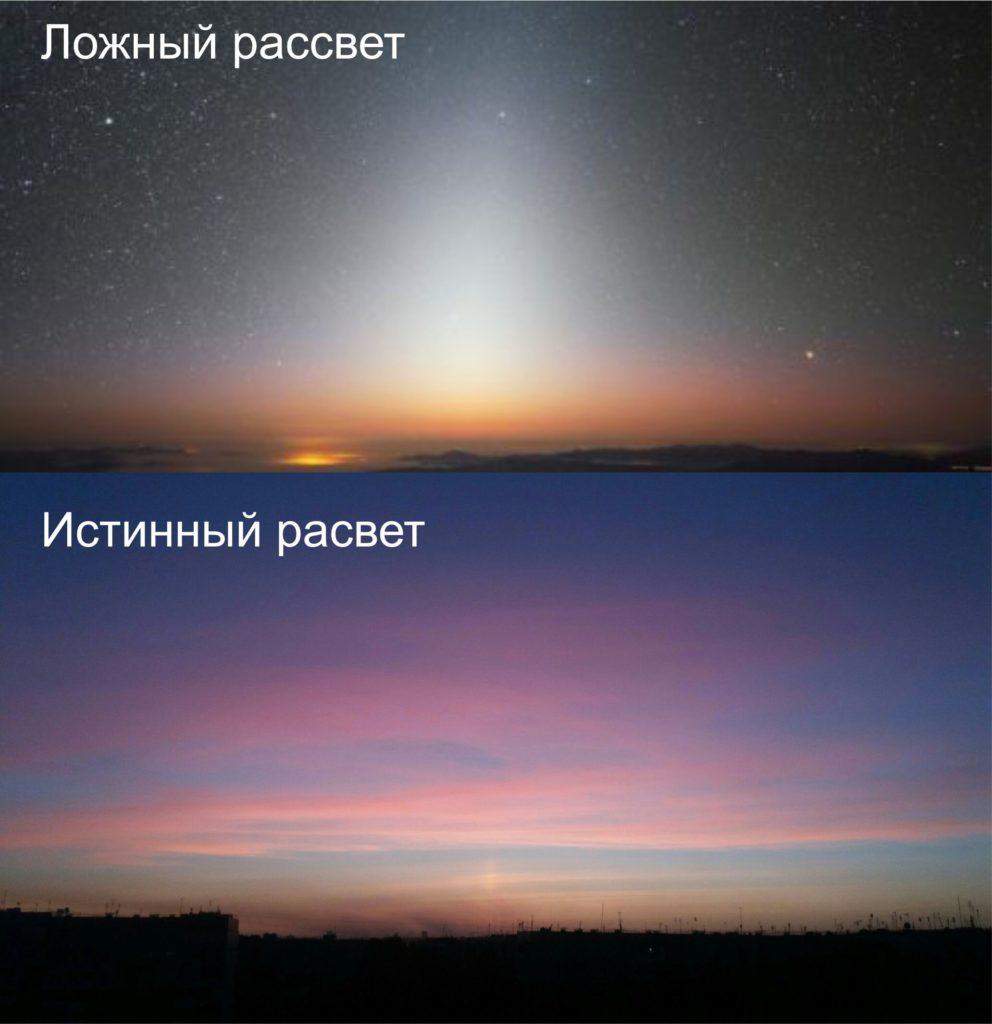 Ложный рассвет и истинный рассвет